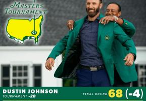 dustin johnson - masteres 2020
